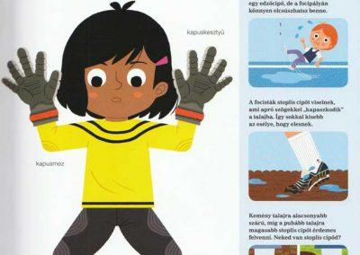 foci-kalandos-enciklopedia-belso6