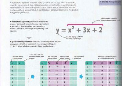 segits-a-gyerekednek-matek-lepesrol-lepesre-belso5
