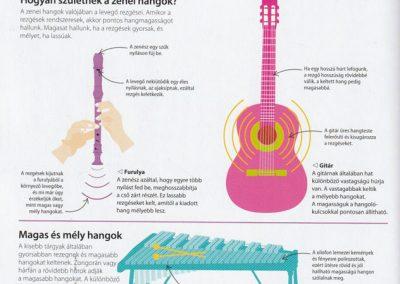 segits-a-gyerekednek-zene-lepesrol-lepesre-belso1