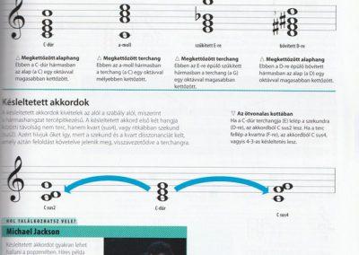 segits-a-gyerekednek-zene-lepesrol-lepesre-belso5